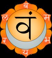 Développement personnel: Svadhisthana instinct et imagination