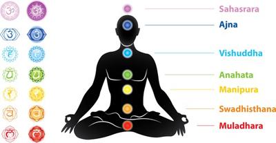 Michelle Mouchet – Espace de soins & formations Chakras – Le traitement à distance par la Méthode des 4 dimensions