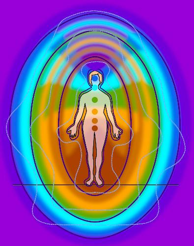 Stage découverte et perception de l'aura