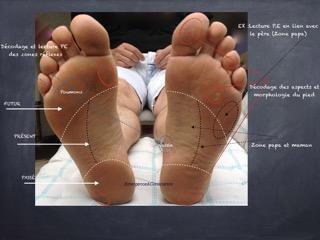 Nos pieds : un livre ouvert sur notre passé.