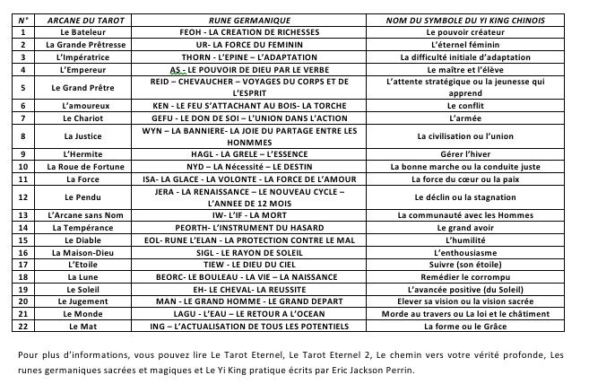 Lhistoire_secrete_du_Tarot_dit_de_Marseille_deuxieme_partie2