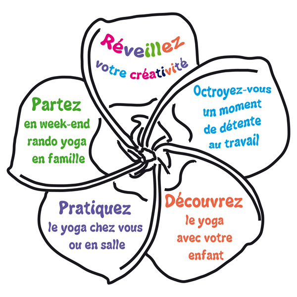 Ateliers_stages_et_formations_comment_allier_yoga_et_creativite