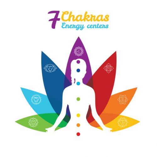 Soin énergétique et Chakras : s'auto soigner