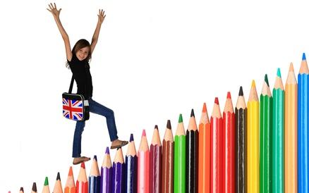 Stages d'anglais pour les enfants de 3 à 15 ans à Pontivy