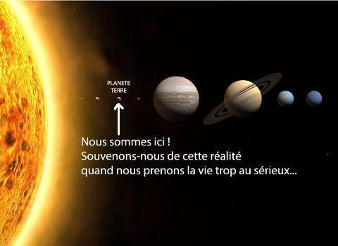 Système solaire et réalité
