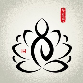 Ateliers Feng Shui traditionnel